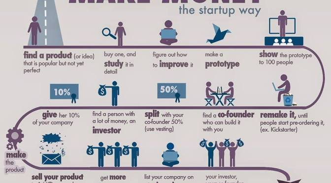 How to Make Money the Start-up Way (Info Graphic)